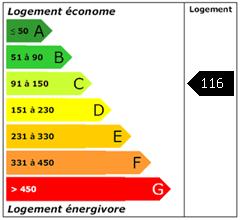 Consomation énergie : 116