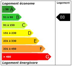 Consomation énergie : 88